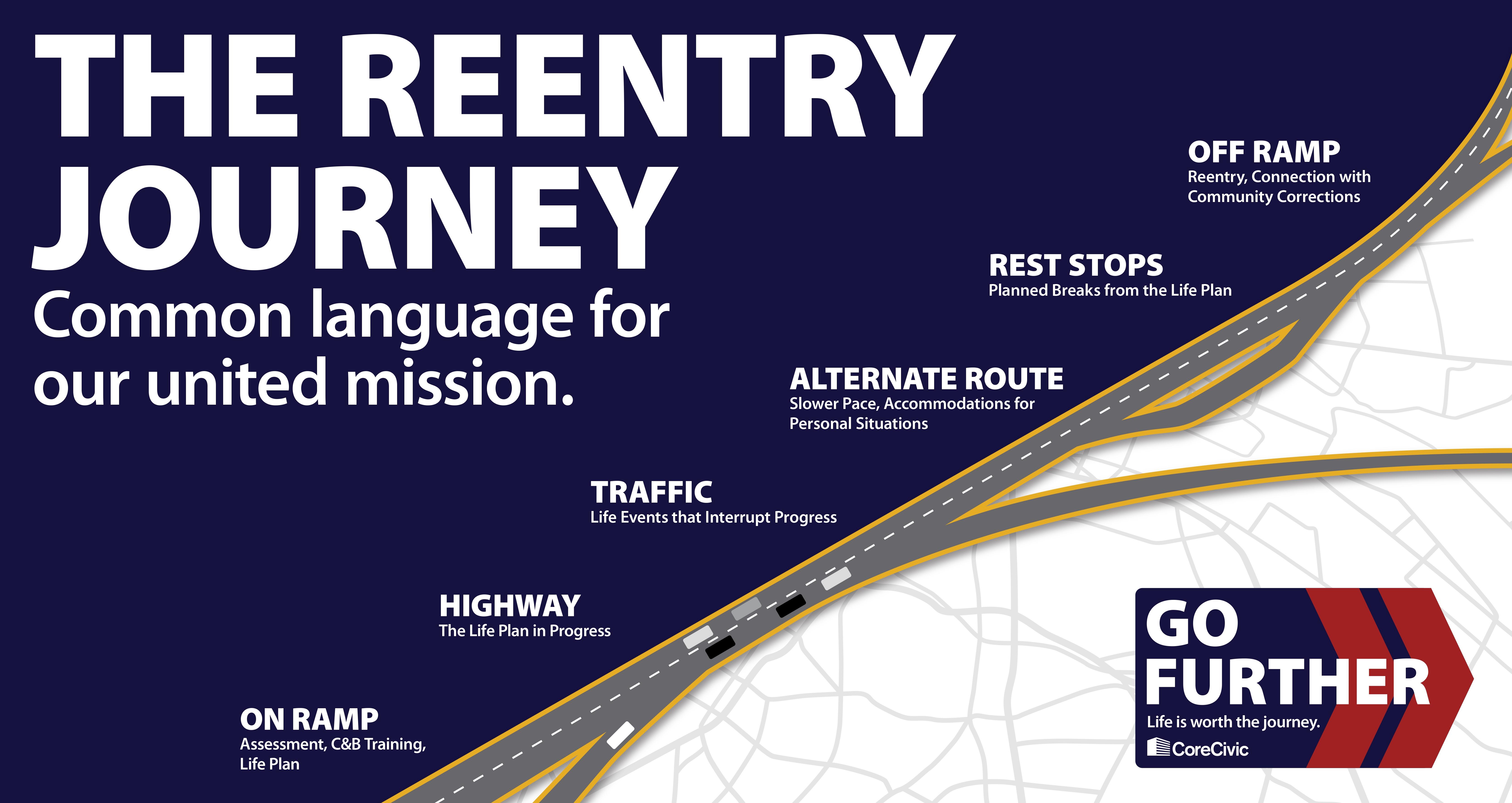 Journey-Roadmap-Graphic-V2